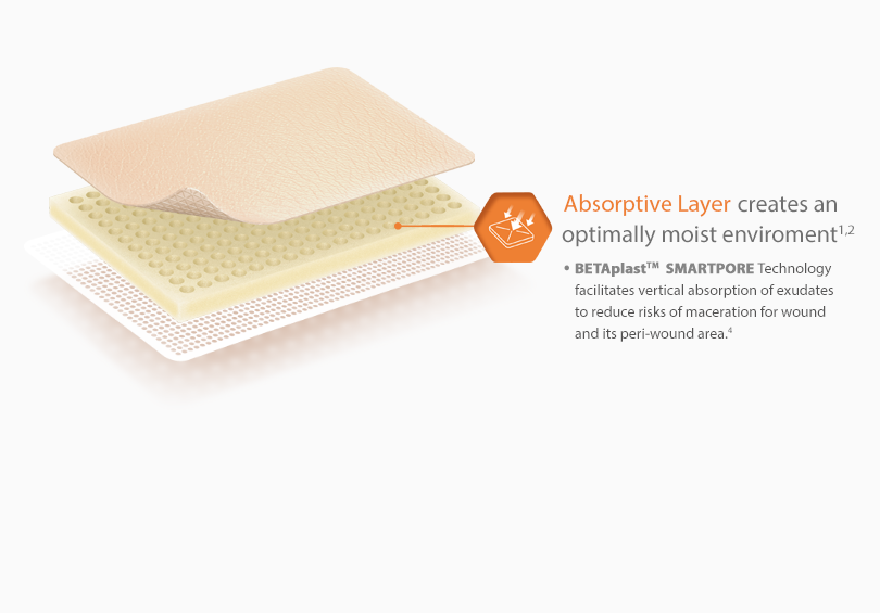 Absorptive Layer